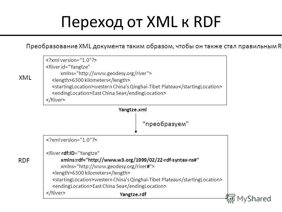 Переход от XML к RDF  6300 kilometers western China's Qinghai-Tibet Plateau East China Sea XML Преобразование XML документа таким образом, чтобы он также стал правильным RDF документом :  6300 kilometers western China's Qinghai-Tibet Plateau East Chi