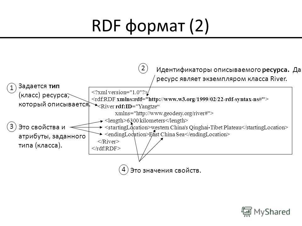 RDF формат (2)