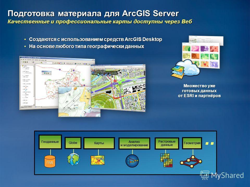 Подготовка материала для ArcGIS Server Качественные и профессиональные карты доступны через Веб Создаются с использованием средств ArcGIS Desktop Создаются с использованием средств ArcGIS Desktop На основе любого типа географически данных На основе л