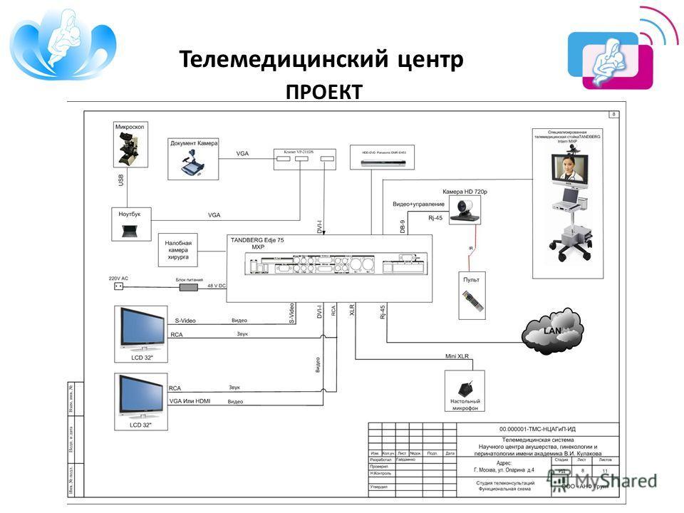Телемедицинский центр ПРОЕКТ