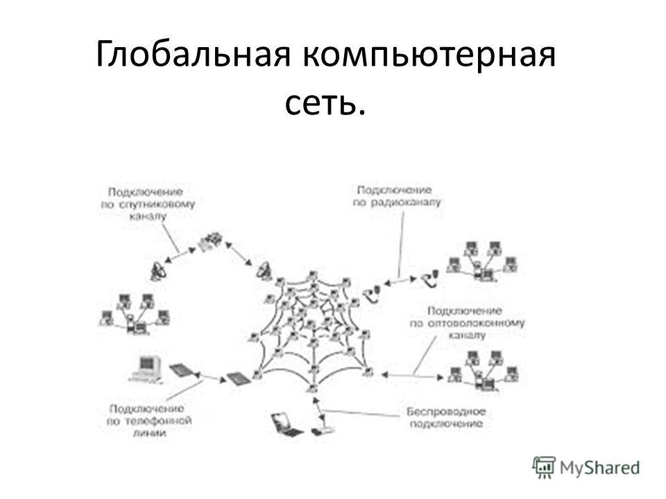 Глобальная компьютерная сеть.
