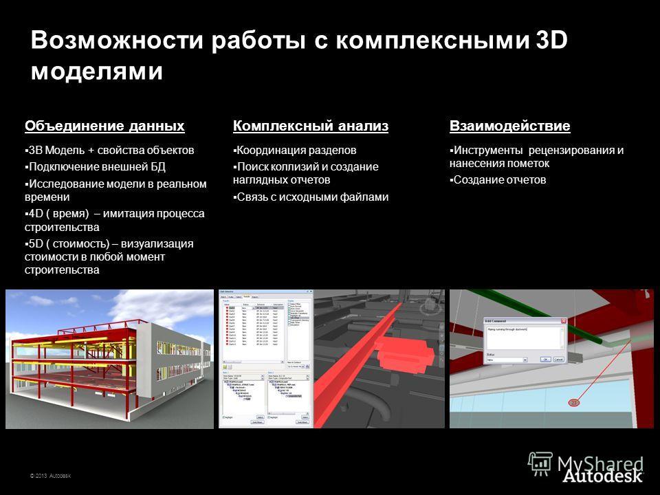 © 2013 Autodesk Возможности работы с комплексными 3D моделями 3В Модель + свойства объектов Подключение внешней БД Исследование модели в реальном времени 4D ( время) – имитация процесса строительства 5D ( стоимость) – визуализация стоимости в любой м
