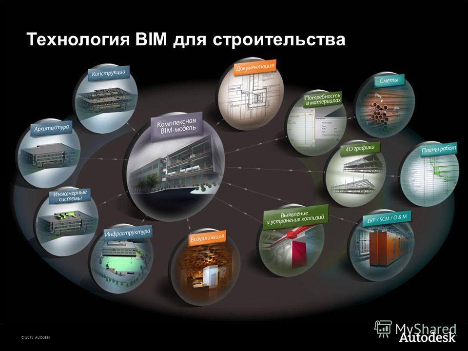 © 2013 Autodesk Технология BIM для строительства