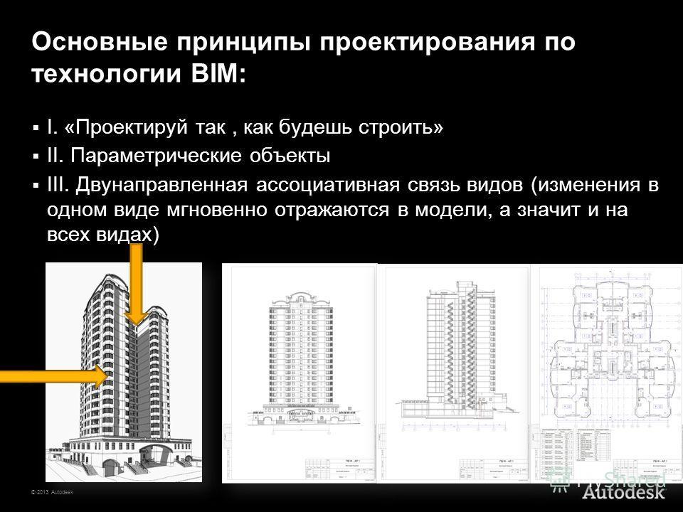 © 2013 Autodesk Основные принципы проектирования по технологии BIM: I. «Проектируй так, как будешь строить» II. Параметрические объекты III. Двунаправленная ассоциативная связь видов (изменения в одном виде мгновенно отражаются в модели, а значит и н