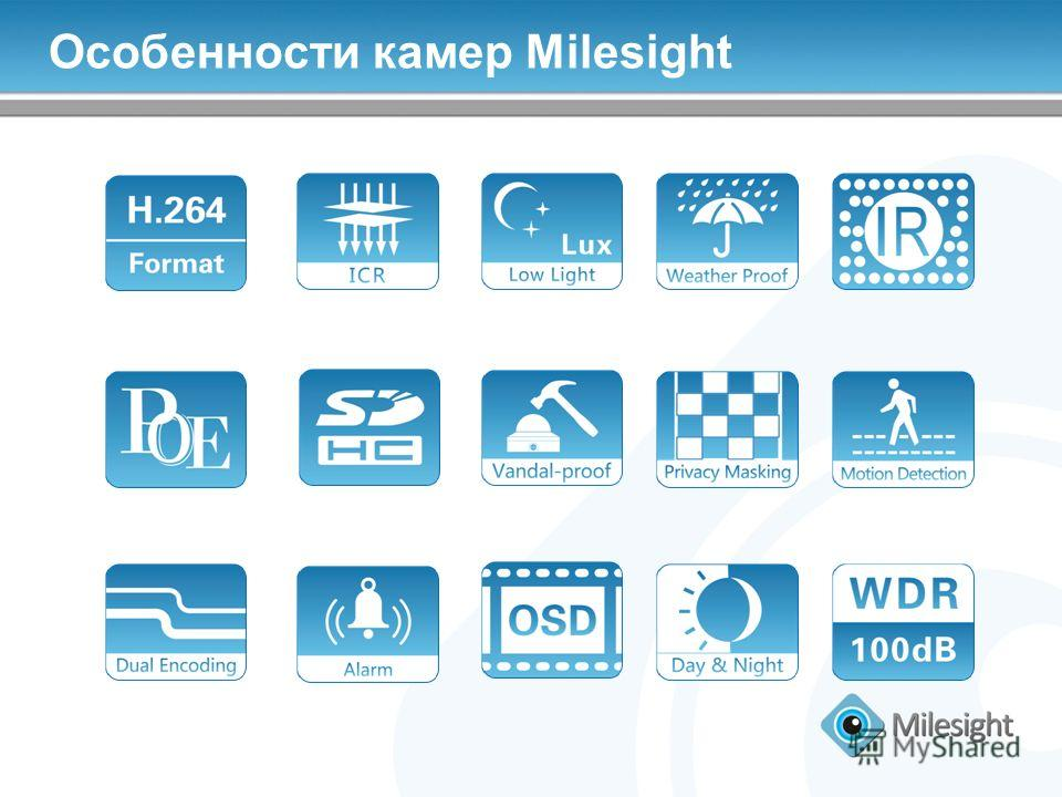 Особенности камер Milesight