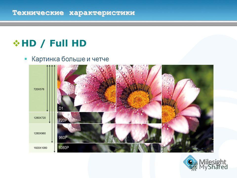 Технические характеристики HD / Full HD Картинка больше и четче