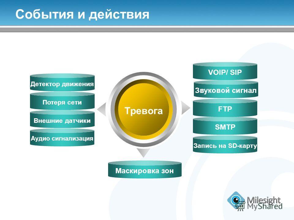 Аудио сигнализация События и действия SMTP FTP Звуковой сигнал Тревога Text Внешние датчики Потеря сети Детектор движения Маскировка зон Запись на SD-карту VOIP/ SIP