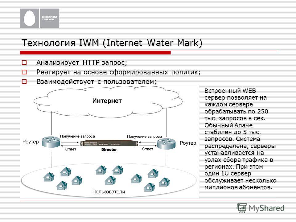 Технология IWM (Internet Water Mark) Анализирует HTTP запрос; Анализирует HTTP запрос; Реагирует на основе сформированных политик; Реагирует на основе сформированных политик; Взаимодействует с пользователем; Взаимодействует с пользователем; Встроенны