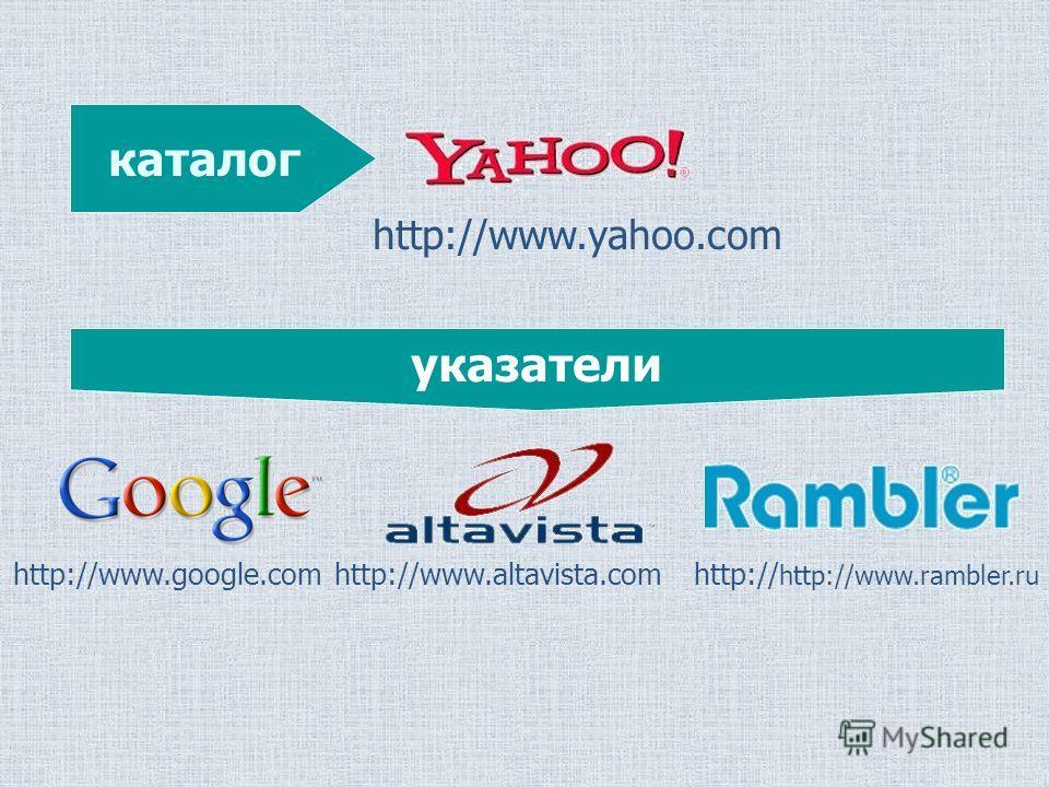 каталог http://www.yahoo.com указатели http://www.google.comhttp://www.altavista.comhttp:// http://www.rambler.ru