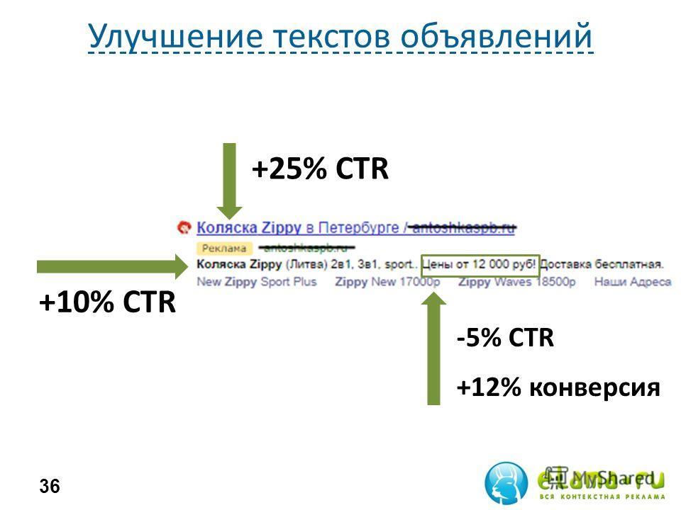 Улучшение текстов объявлений 36 +25% CTR -5% CTR +12% конверсия +10% CTR