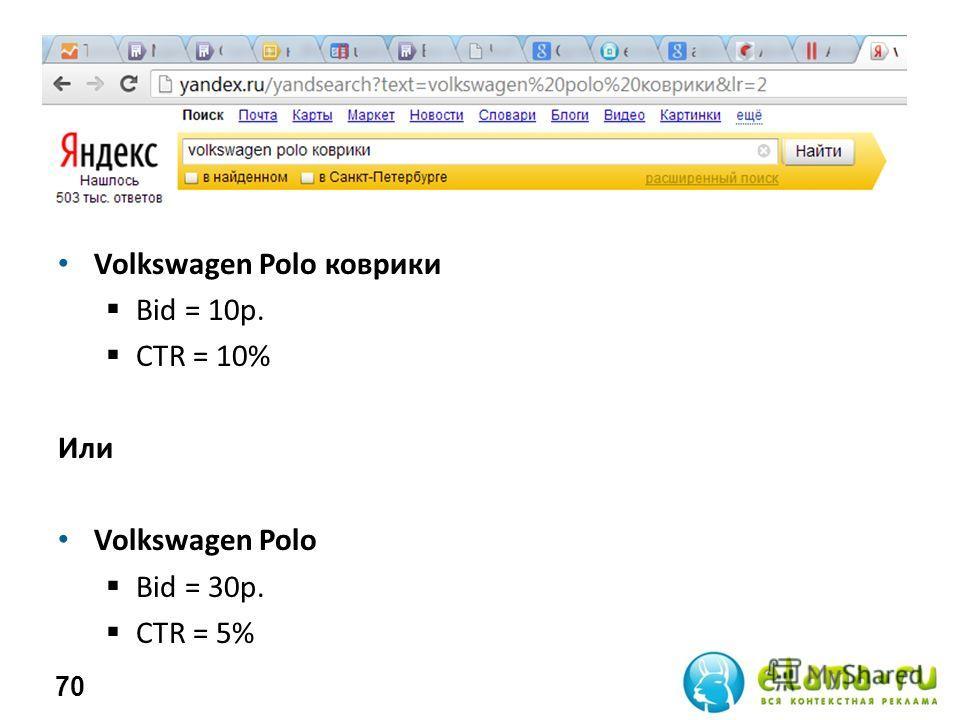 Volkswagen Polo коврики Bid = 10 р. СTR = 10% Или Volkswagen Polo Bid = 30 р. СTR = 5% 70