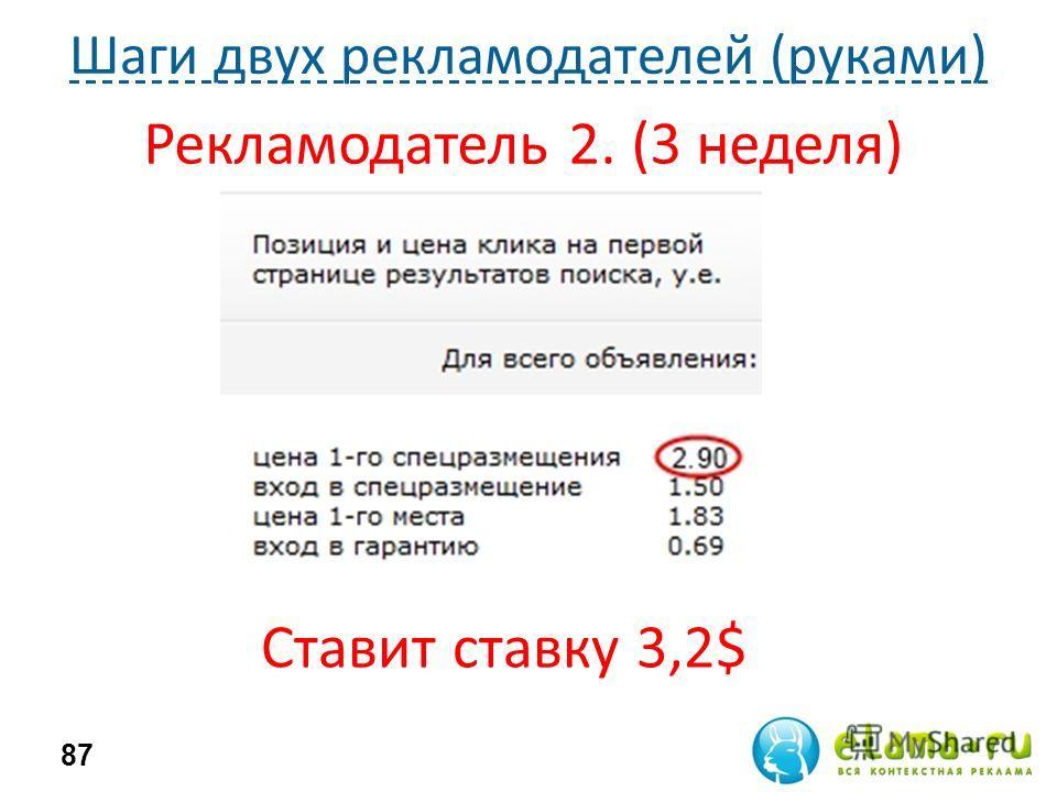 Шаги двух рекламодателей (руками) 87 Рекламодатель 2. (3 неделя) Ставит ставку 3,2$