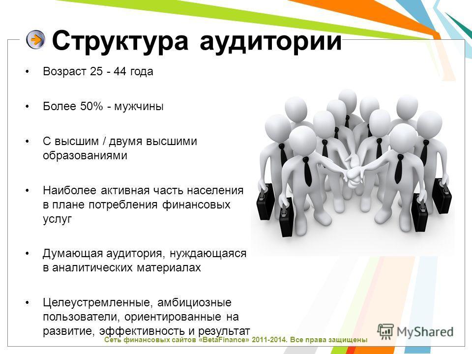 Структура аудитории Возраст 25 - 44 года Более 50% - мужчины С высшим / двумя высшими образованиями Наиболее активная часть населения в плане потребления финансовых услуг Думающая аудитория, нуждающаяся в аналитических материалах Целеустремленные, ам