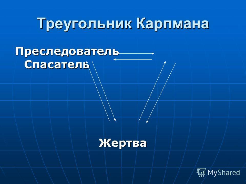 Треугольник Карпмана Преследователь Спасатель Жертва