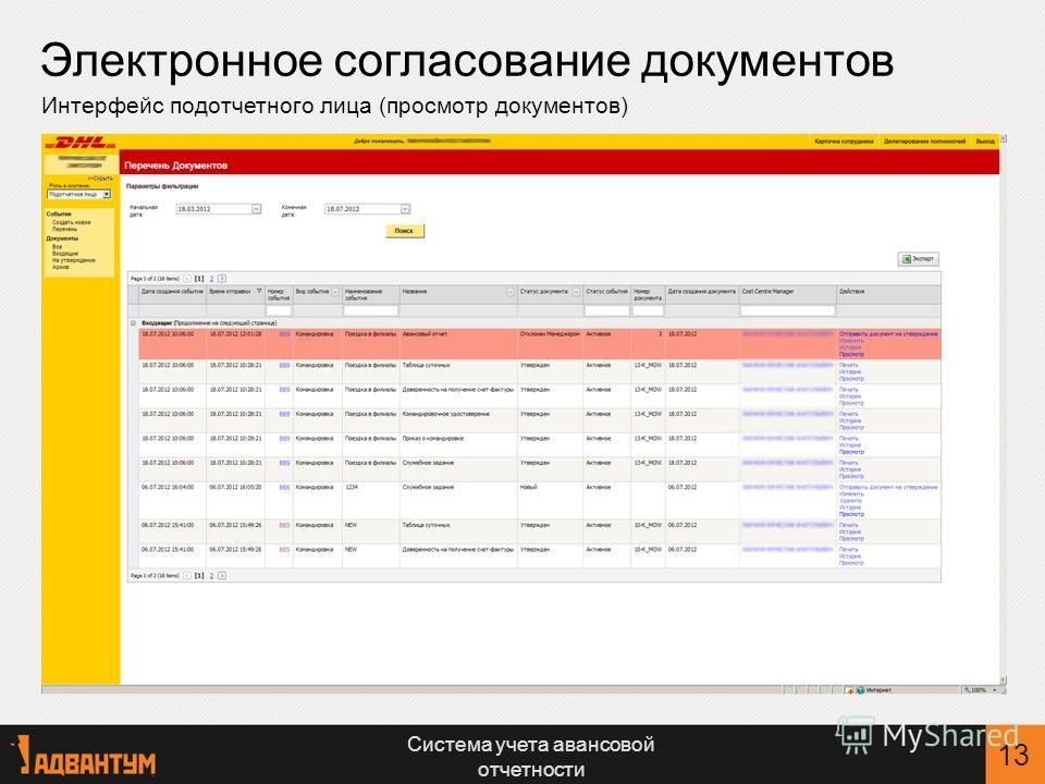 Система учета авансовой отчетности 13 Интерфейс подотчетного лица (просмотр документов) Электронное согласование документов