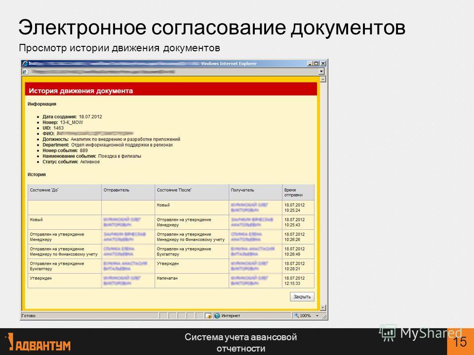 Система учета авансовой отчетности 15 Просмотр истории движения документов Электронное согласование документов