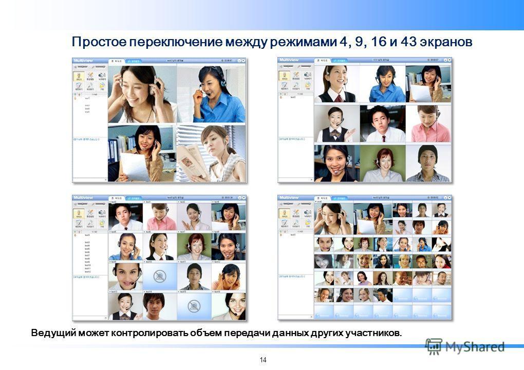14 Простое переключение между режимами 4, 9, 16 и 43 экранов Ведущий может контролировать объем передачи данных других участников.