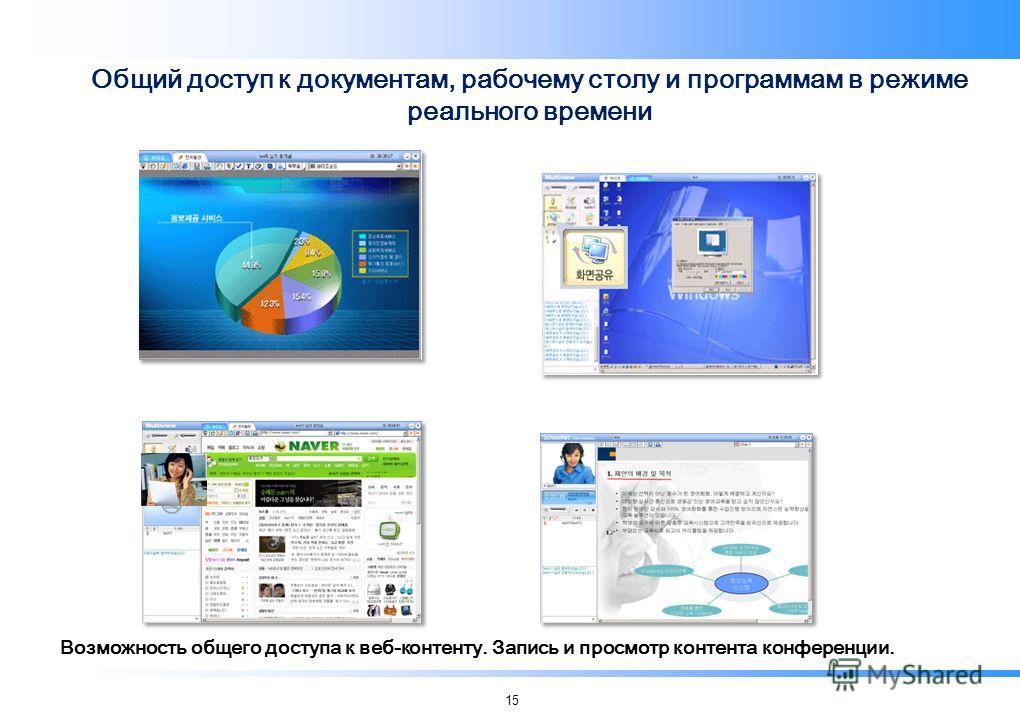 15 Возможность общего доступа к веб-контенту. Запись и просмотр контента конференции. Общий доступ к документам, рабочему столу и программам в режиме реального времени