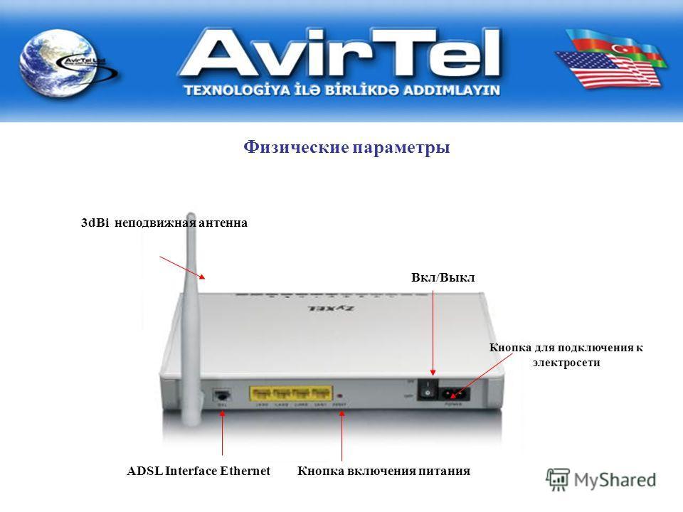 Физические параметры 3dBi неподвижная антенна Вкл/Выкл ADSL Interface Ethernet Кнопка включения питания Кнопка для подключения к электросети