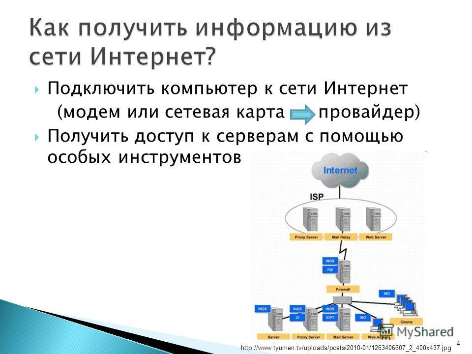 Подключить компьютер к сети Интернет (модем или сетевая карта провайдер) Получить доступ к серверам с помощью особых инструментов 4 http://www.tyumen.tv/uploads/posts/2010-01/1263406607_2_400x437.jpg