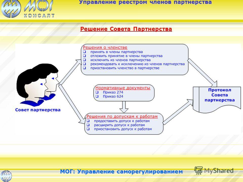 Решение Совета Партнерства Управление реестром членов партнерства
