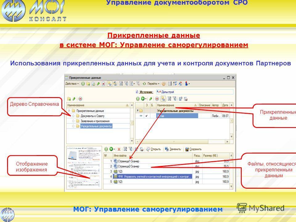 Прикрепленные данные в системе МОГ: Управление саморегулированием Управление документооборотом СРО Дерево Справочника Отображение изображения Прикрепленные данные Файлы, относящиеся к прикрепленным данным Использования прикрепленных данных для учета