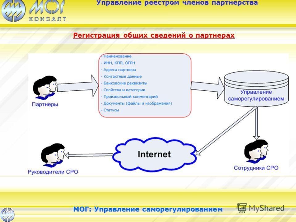 Регистрация общих сведений о партнерах Управление реестром членов партнерства