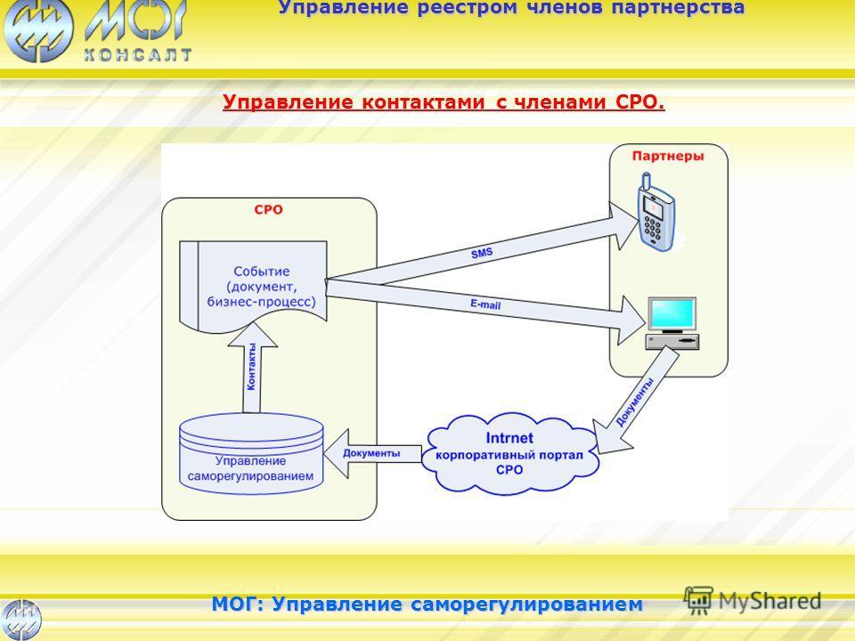 Управление контактами с членами СРО. Управление реестром членов партнерства