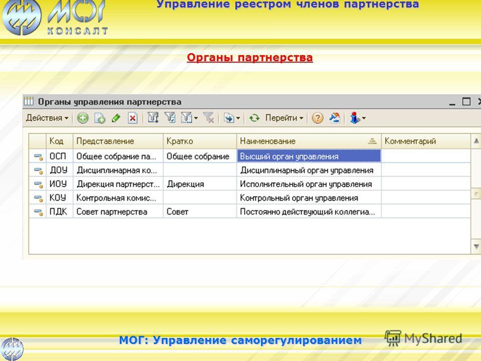 Органы партнерства Управление реестром членов партнерства