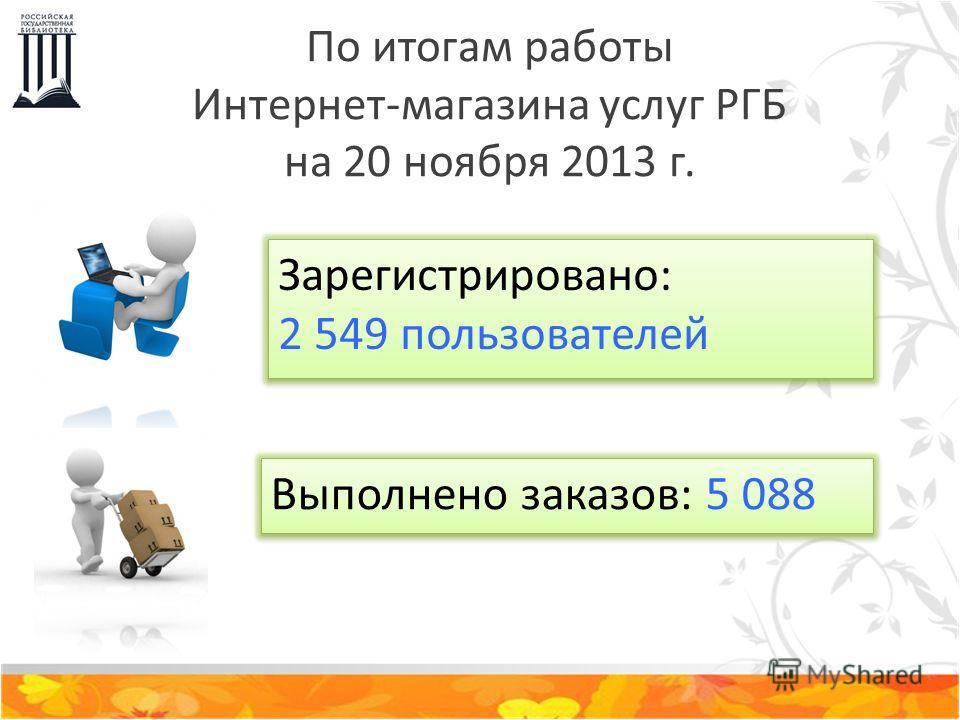 По итогам работы Интернет-магазина услуг РГБ на 20 ноября 2013 г. Выполнено заказов: 5 088 Зарегистрировано: 2 549 пользователей Зарегистрировано: 2 549 пользователей