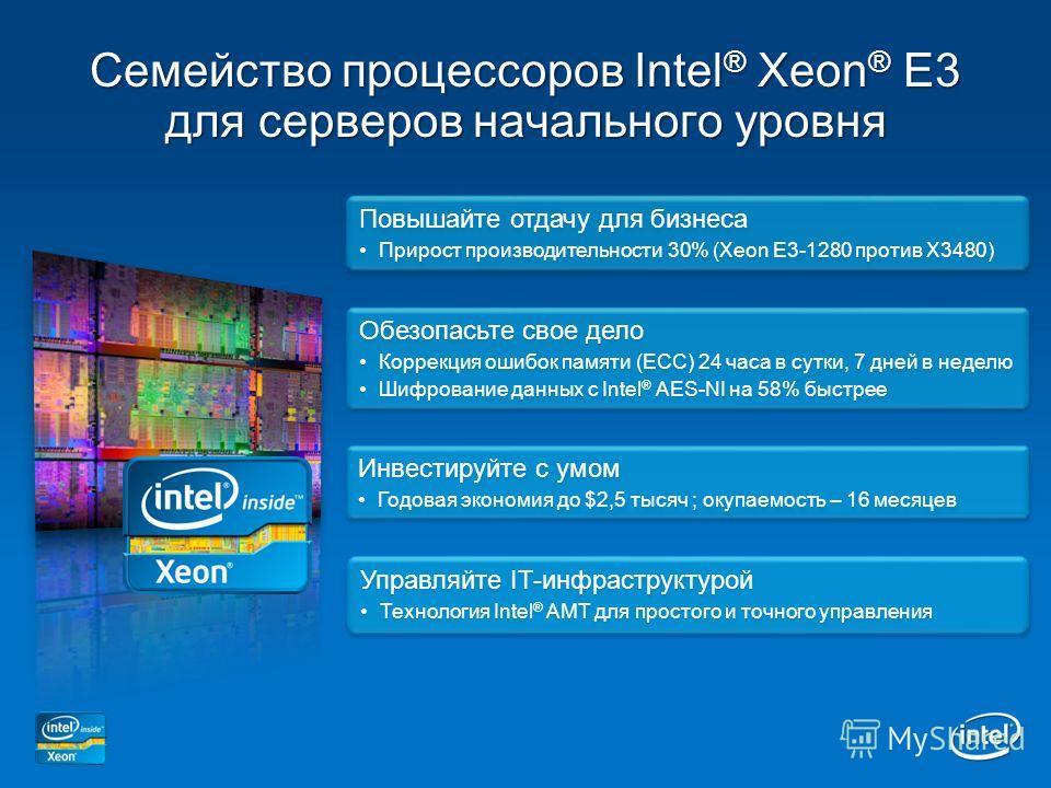 Семейство процессоров Intel ® Xeon ® E3 для серверов начального уровня Повышайте отдачу для бизнеса Прирост производительности 30% (Xeon E3-1280 против X3480) Повышайте отдачу для бизнеса Прирост производительности 30% (Xeon E3-1280 против X3480) Инв