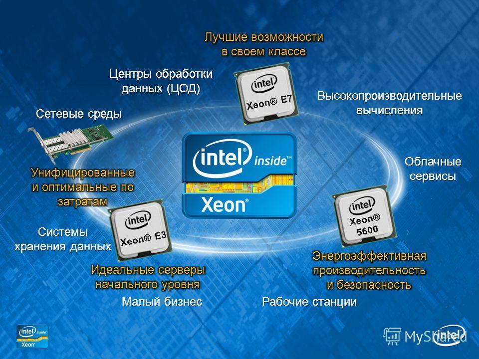 Малый бизнес Рабочие станции Облачныесервисы Системы хранения данных Высокопроизводительные вычисления Сетевые среды Xeon® E7 Центры обработки данных (ЦОД) Xeon® E3 Xeon® 5600