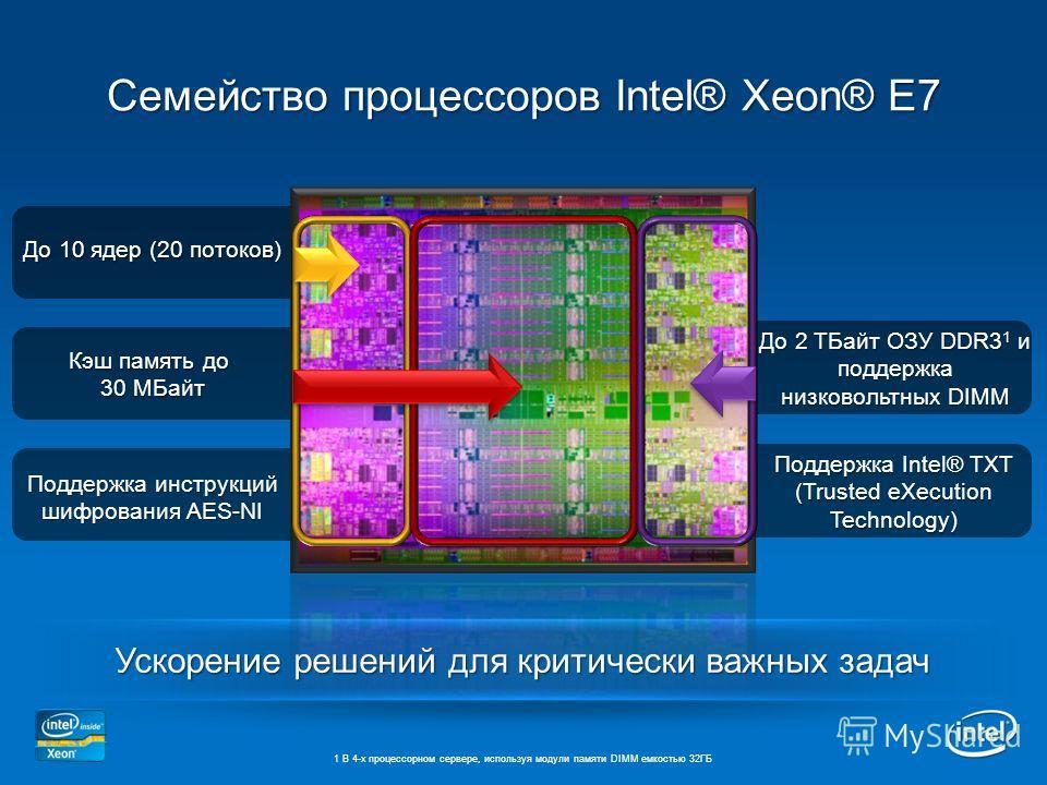 Семейство процессоров Intel® Xeon® E7 Ускорение решений для критически важных задач До 10 ядер (20 потоков) До 2 ТБайт ОЗУ DDR3 1 и поддержка низковольтных DIMM Поддержка инструкций шифрования AES-NI Поддержка Intel® TXT (Trusted eXecution Technology