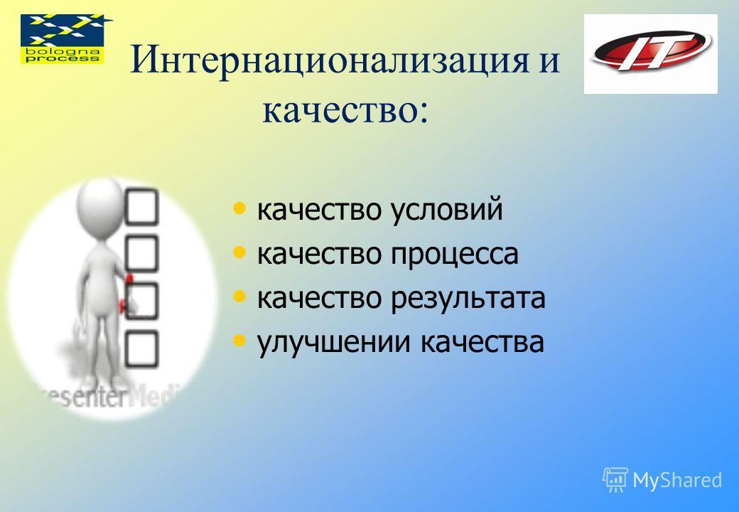 Интернационализация и качество: качество условий качество процесса качество результата улучшении качества