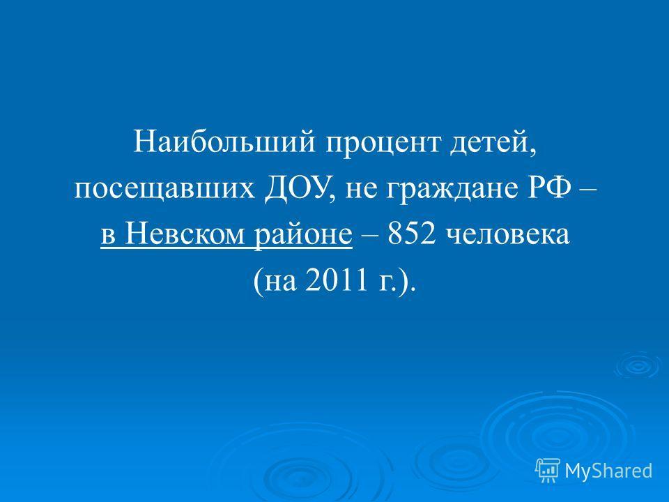 Наибольший процент детей, посещавших ДОУ, не граждане РФ – в Невском районе – 852 человека (на 2011 г.).