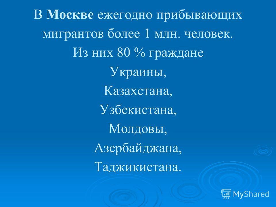 В Москве ежегодно прибывающих мигрантов более 1 млн. человек. Из них 80 % граждане Украины, Казахстана, Узбекистана, Молдовы, Азербайджана, Таджикистана.