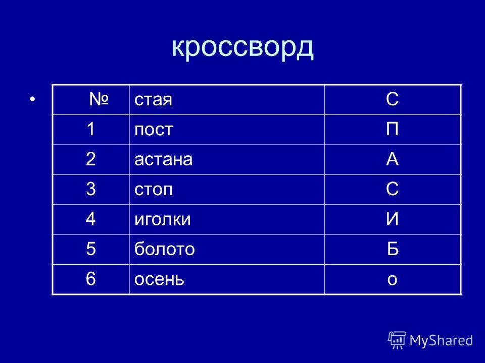 кроссворд стаяС 1 постП 2 астанаА 3 стопС 4 иголкиИ 5 болотоБ 6 осеньо