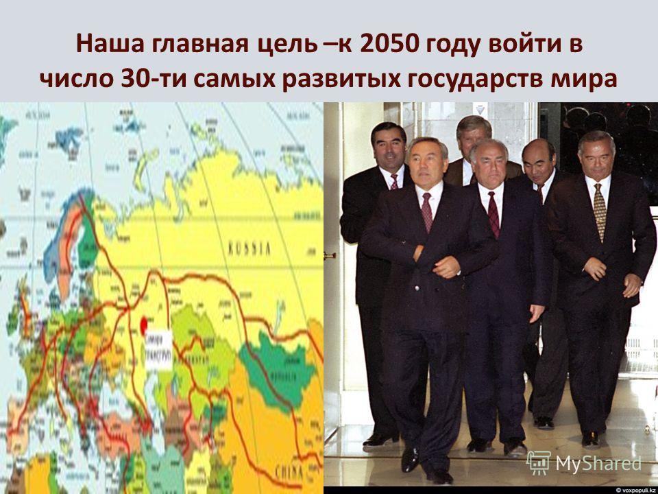Наша главная цель –к 2050 году войти в число 30-ти самых развитых государств мира
