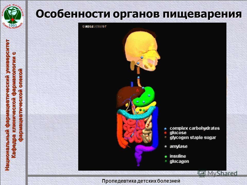 Национальный фармацевтический университет Кафедра клинической фармакологии с фармацевтической опекой Пропедевтика детских болезней Особенности органов пищеварения