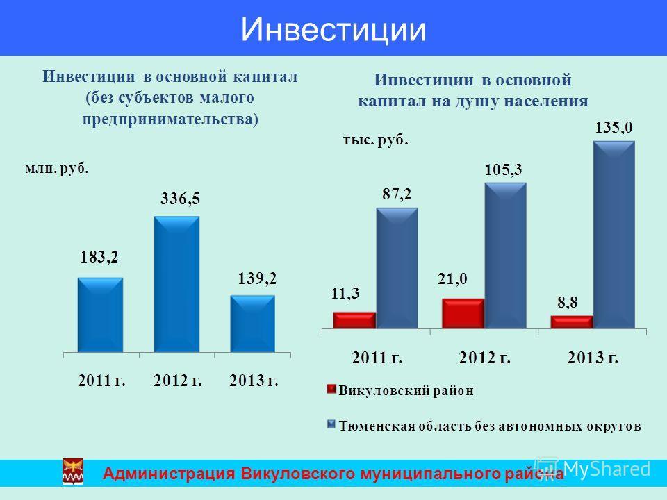 Администрация Викуловского муниципального района Инвестиции