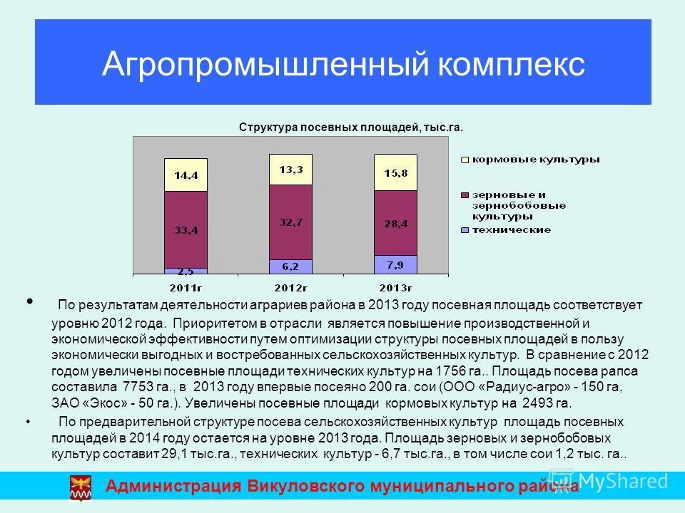 Агропромышленный комплекс Администрация Викуловского муниципального района Структура посевных площадей, тыс.га. По результатам деятельности аграриев района в 2013 году посевная площадь соответствует уровню 2012 года. Приоритетом в отрасли является по