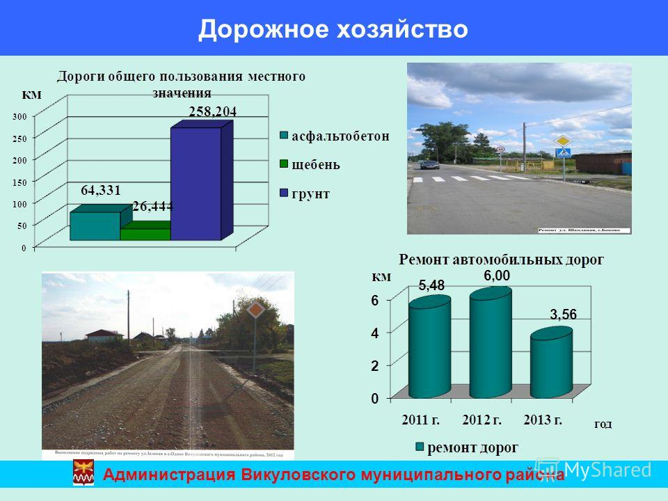 Администрация Викуловского муниципального района Дорожное хозяйство