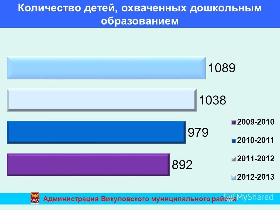 Администрация Викуловского муниципального района