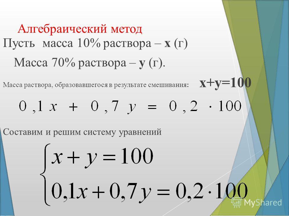 Алгебраический метод Пусть масса 10% раствора – х (г) Масса 70% раствора – у (г). Масса раствора, образовавшегося в результате смешивания: х+у=100 Составим и решим систему уравнений