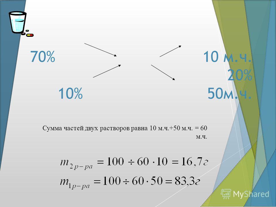 70% 10 м.ч. 20% 10% 50 м.ч. Сумма частей двух растворов равна 10 м.ч.+50 м.ч. = 60 м.ч.
