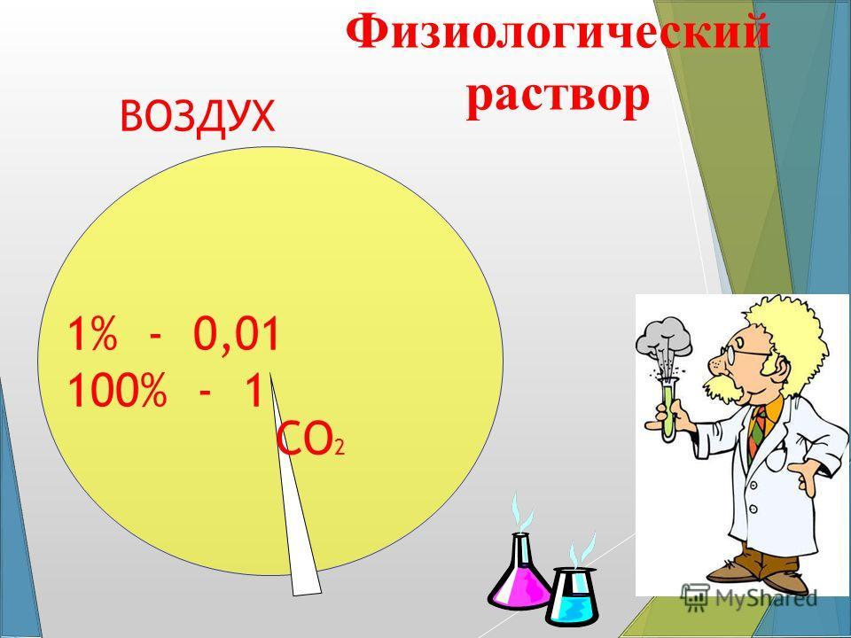 Физиологический раствор 1% - 0,01 100% - 1 ВОЗДУХ СО 2