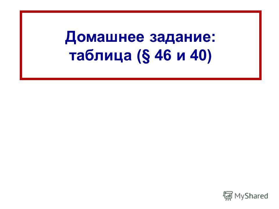 Домашнее задание: таблица (§ 46 и 40)