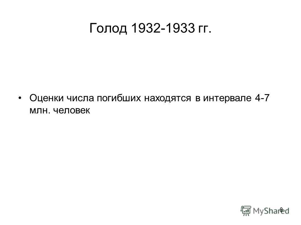 8 Голод 1932-1933 гг. Оценки числа погибших находятся в интервале 4-7 млн. человек