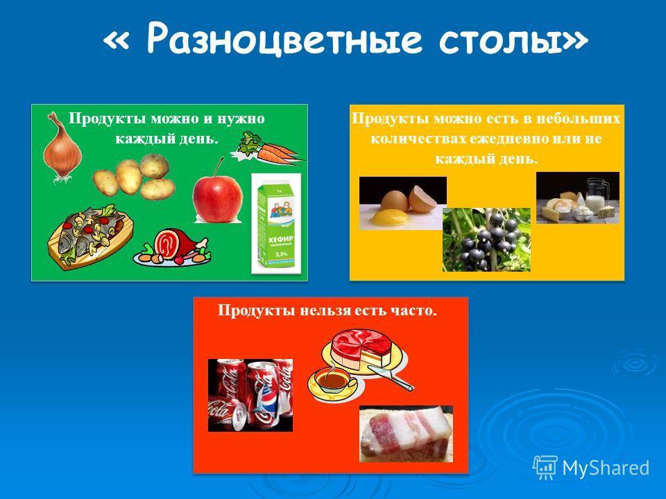 Продукты можно и нужно каждый день. Продукты можно есть в небольших количествах ежедневно или не каждый день. Продукты нельзя есть часто. « Разноцветные столы»