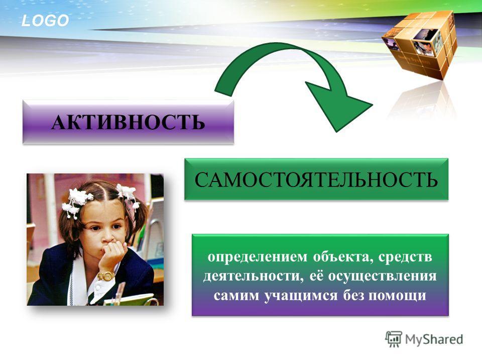 LOGO АКТИВНОСТЬ определением объекта, средств деятельности, её осуществления самим учащимся без помощи САМОСТОЯТЕЛЬНОСТЬ